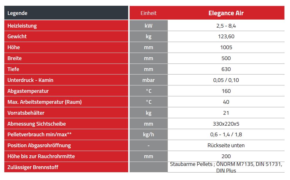 Tabela_elegance_air
